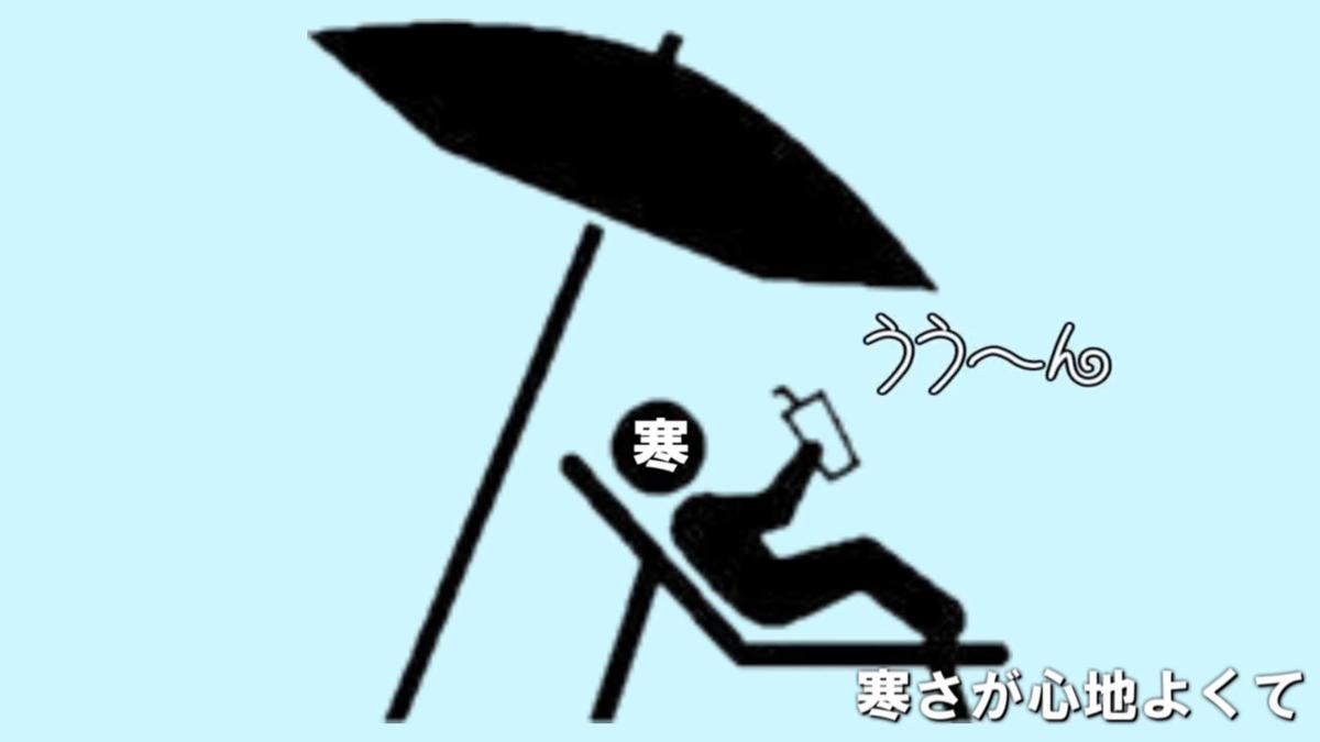 f:id:qurychannel:20210715130240p:plain