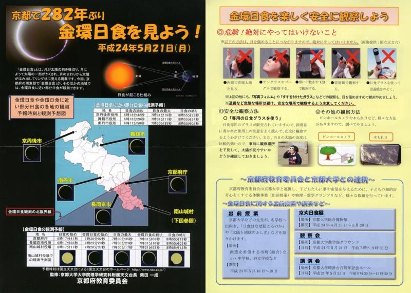 金環日食のKWの画像