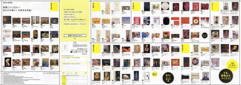 『この展覧会は、大阪市と大阪府が所蔵するモダンアート作品のうち100点の候補作品の中から、の画像