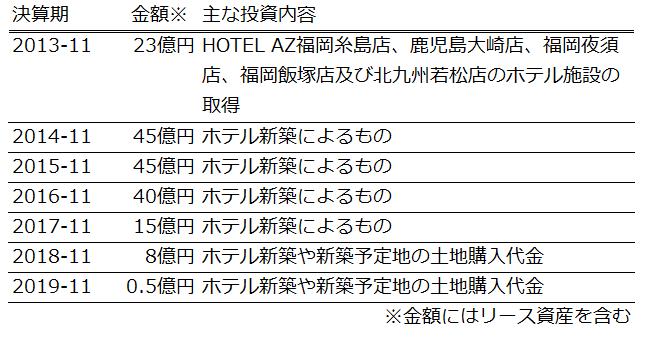 f:id:quwequwe:20200804211810p:plain