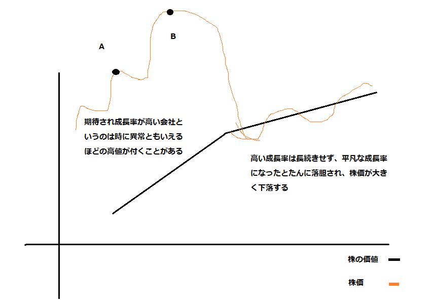 f:id:quwequwe:20210218135532p:plain