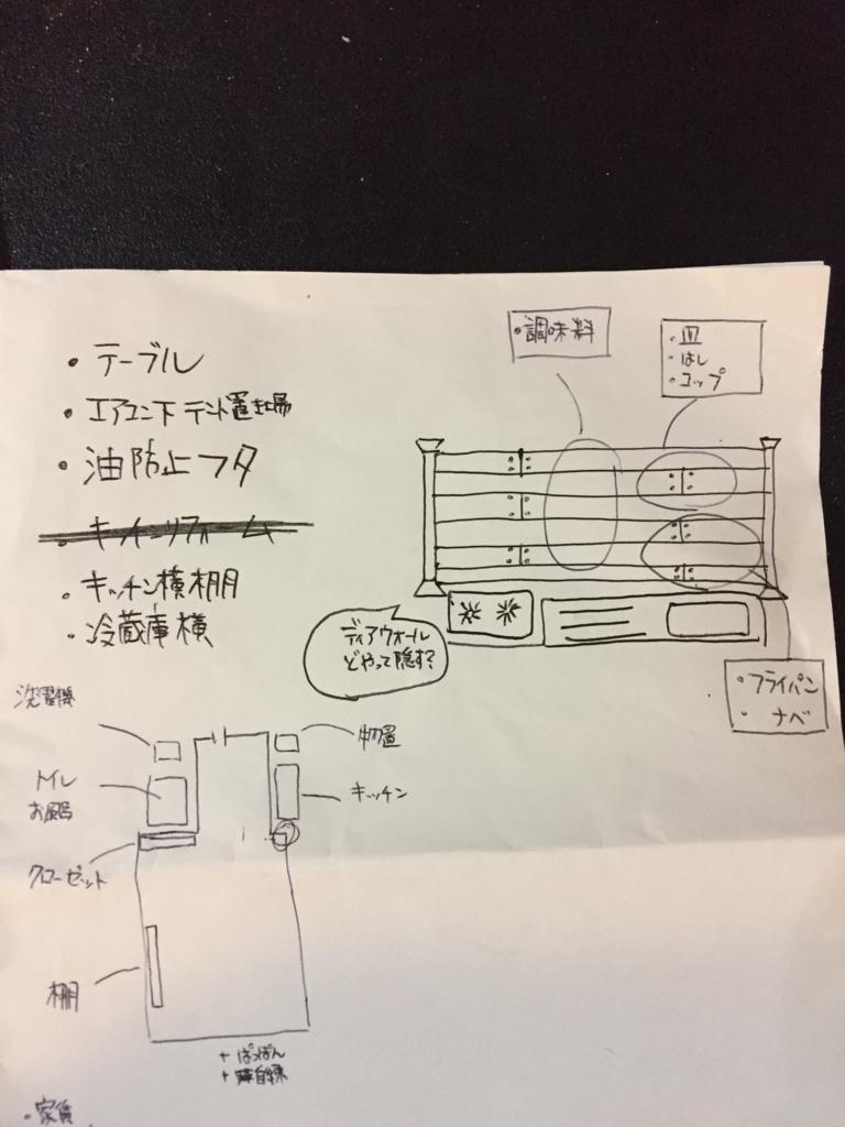 f:id:r-daichi:20171220141320j:plain
