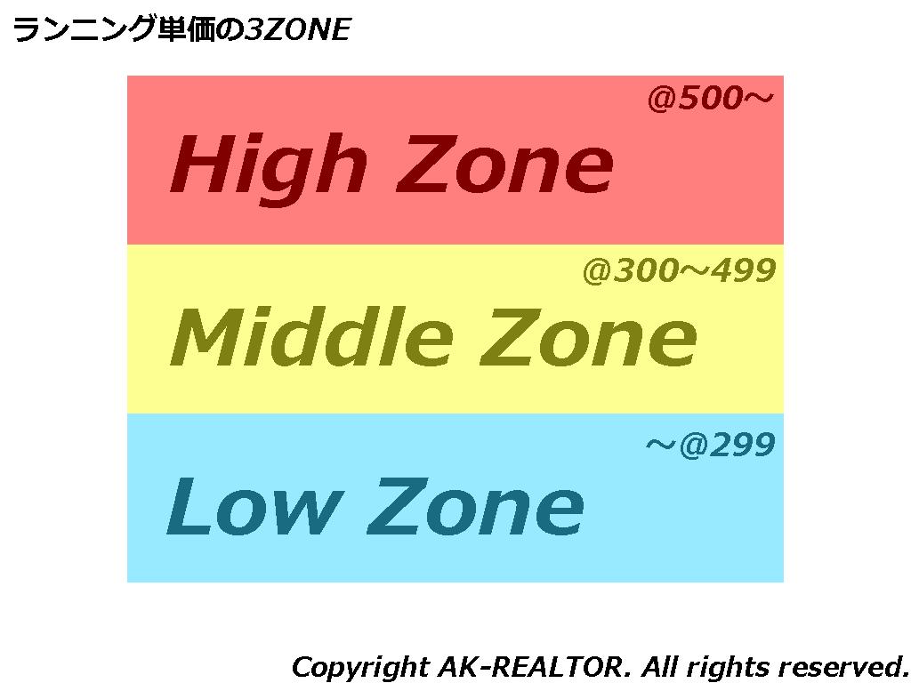 f:id:r-invest:20200508092634p:plain