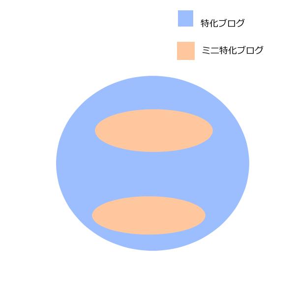f:id:r-kawax:20180810192854p:plain