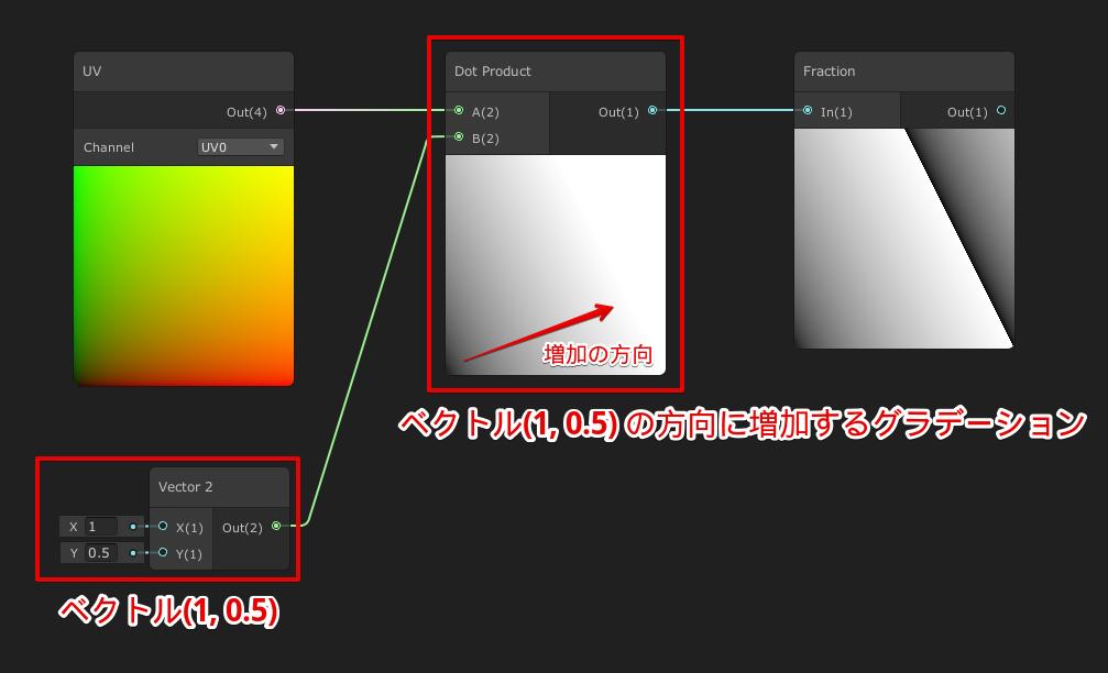 f:id:r-ngtm:20210102165822p:plain