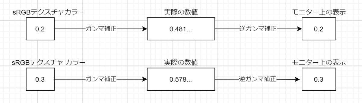 f:id:r-ngtm:20210117122257p:plain