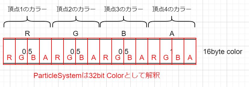 f:id:r-ngtm:20210119045904p:plain