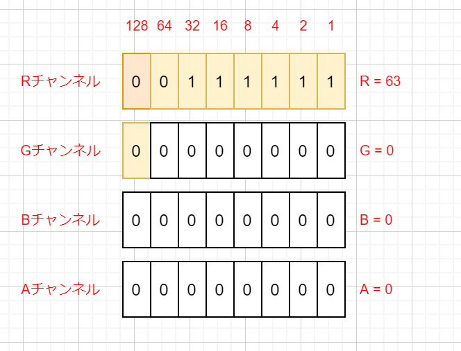 f:id:r-ngtm:20210119051003p:plain