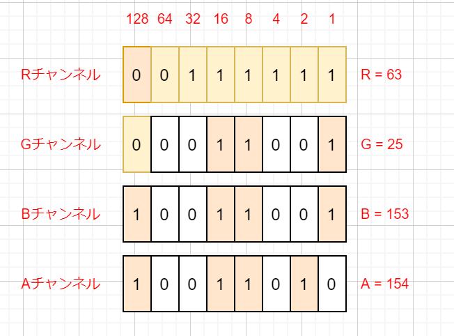 f:id:r-ngtm:20210119052302p:plain
