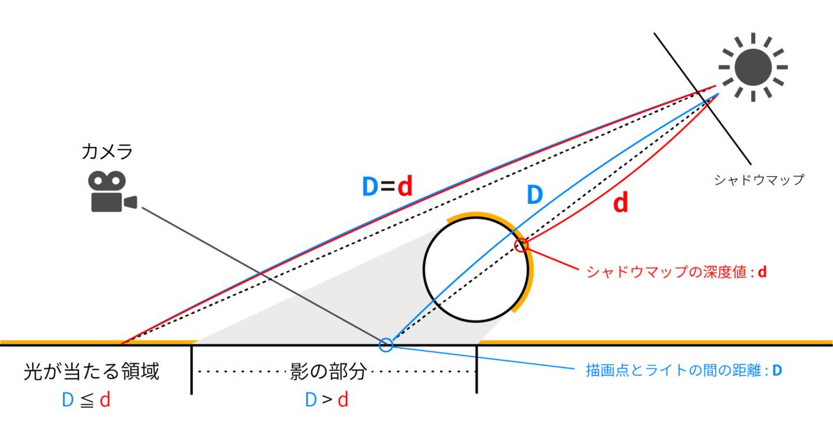 f:id:r-ngtm:20210126072742p:plain:w640