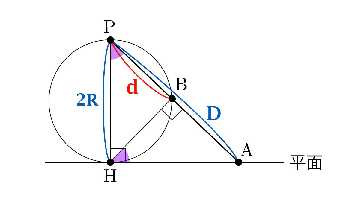 f:id:r-ngtm:20210208005259p:plain