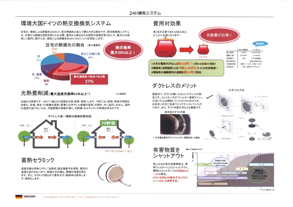 f:id:r-plus-house-kyoto:20170920161211j:plain
