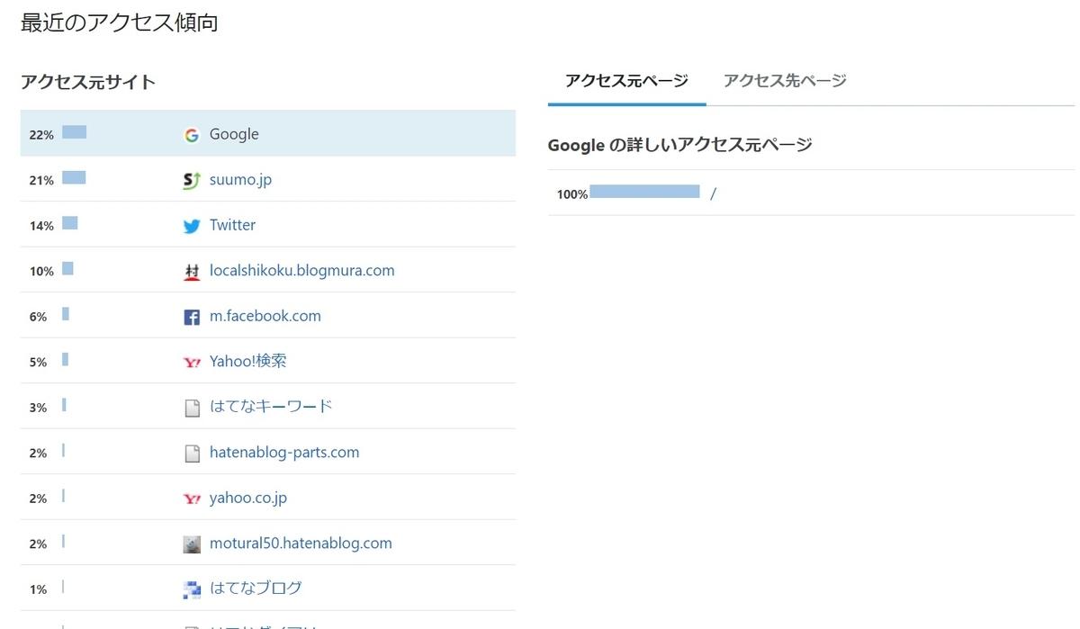 f:id:r-s-nishi-nihon-h:20210506181406j:plain