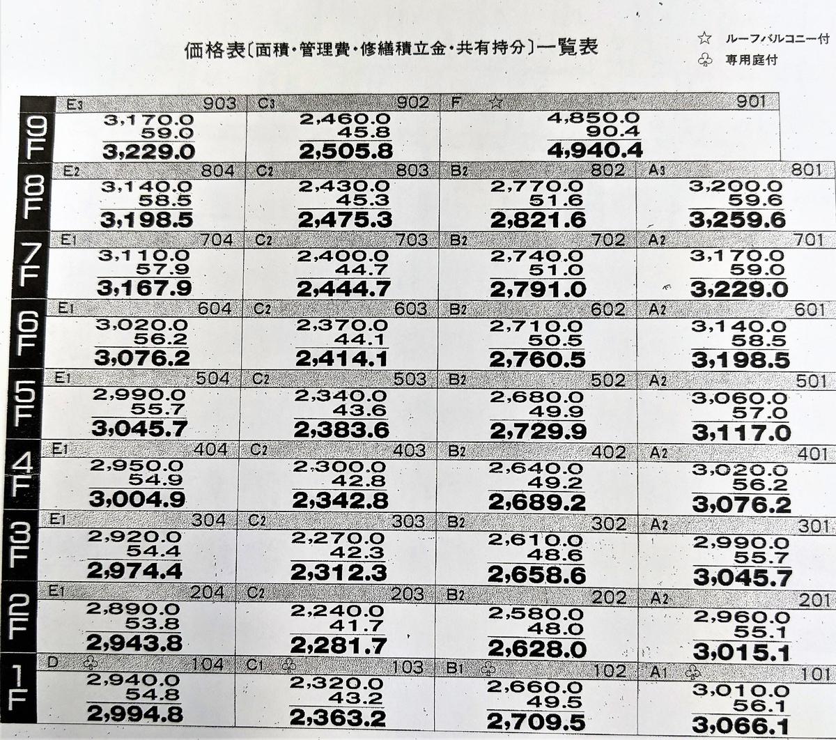 f:id:r-s-nishi-nihon-h:20210606095244j:plain