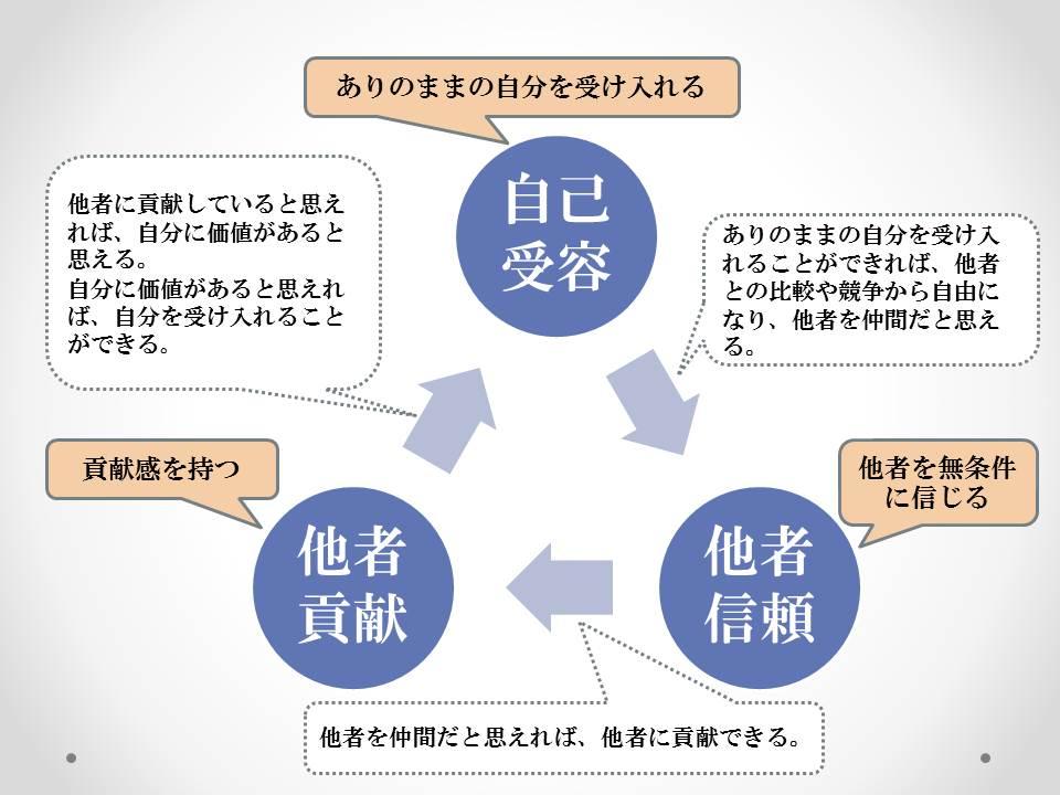 f:id:r-sakima77:20190117202011j:plain