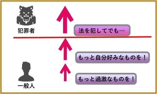 f:id:r-sasakix:20210206130607j:plain