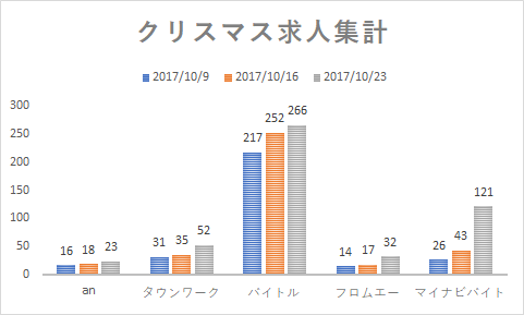 f:id:r-shimizu:20171102153350p:plain