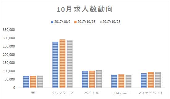 f:id:r-shimizu:20171102153434p:plain
