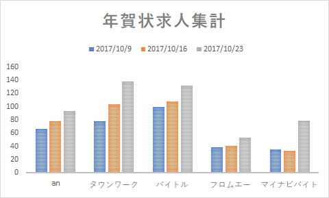 f:id:r-shimizu:20171102155613p:plain