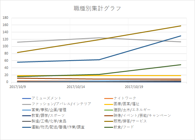 f:id:r-shimizu:20171102160045p:plain