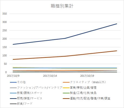 f:id:r-shimizu:20171102182613p:plain