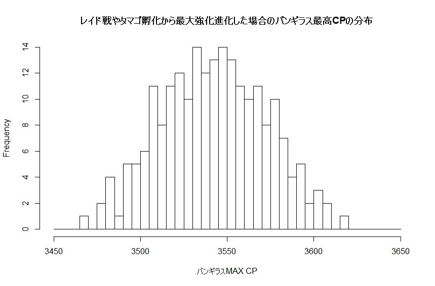 f:id:r-statistics-fan:20170630102551j:plain