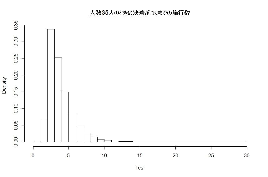 f:id:r-statistics-fan:20170702140334j:plain