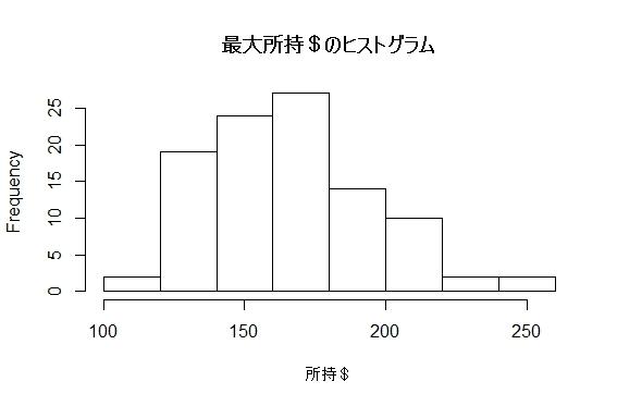 f:id:r-statistics-fan:20170711203727j:plain