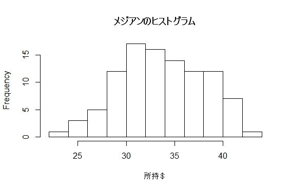 f:id:r-statistics-fan:20170711203732j:plain