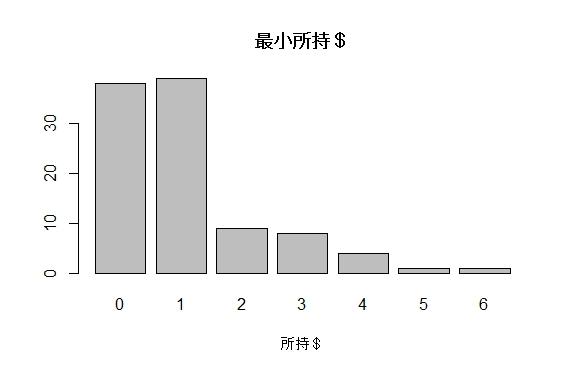 f:id:r-statistics-fan:20170711205708j:plain