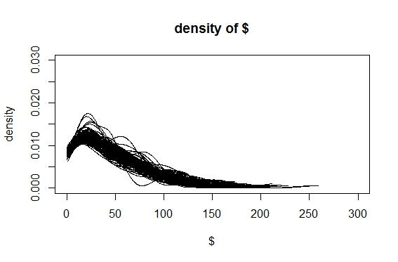 f:id:r-statistics-fan:20170711212631j:plain