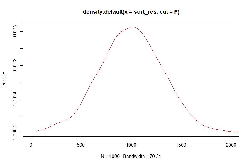 f:id:r-statistics-fan:20170714143644j:plain