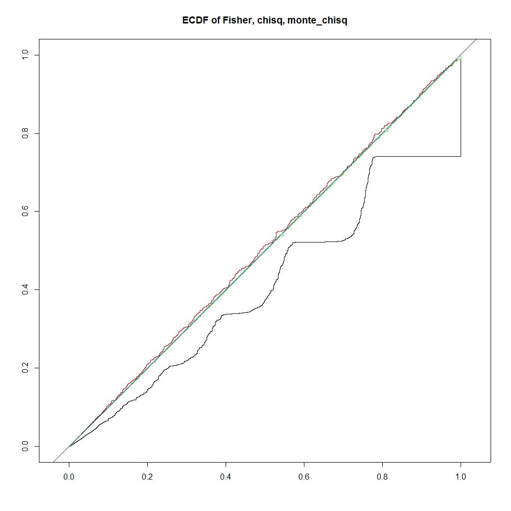 f:id:r-statistics-fan:20171031163416j:plain