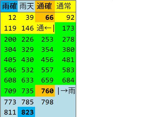 f:id:r-statistics-fan:20180410223429j:plain