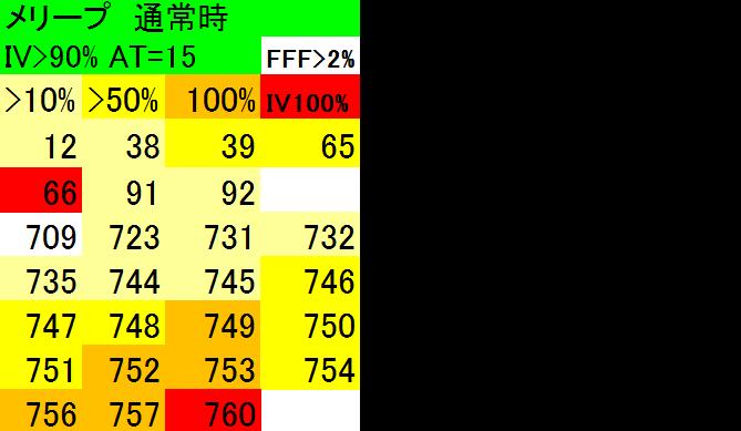 f:id:r-statistics-fan:20180413235626p:plain