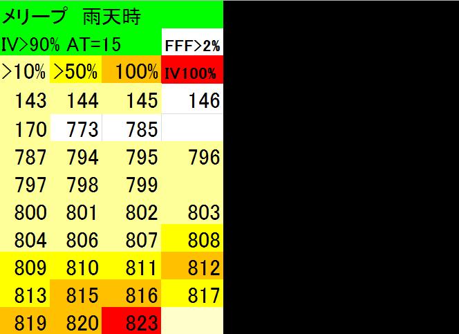 f:id:r-statistics-fan:20180413235648p:plain