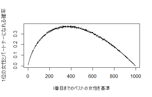 f:id:r-statistics-fan:20180521211932j:plain