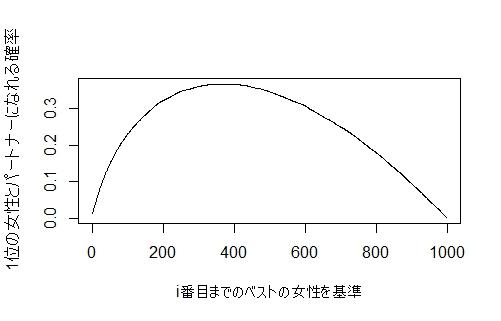 f:id:r-statistics-fan:20180521211940j:plain