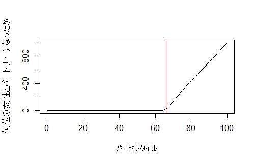f:id:r-statistics-fan:20180521223102j:plain