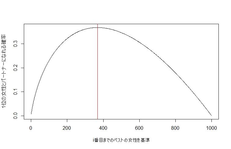 f:id:r-statistics-fan:20180522142214j:plain
