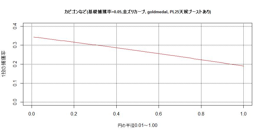 f:id:r-statistics-fan:20180628183924p:plain