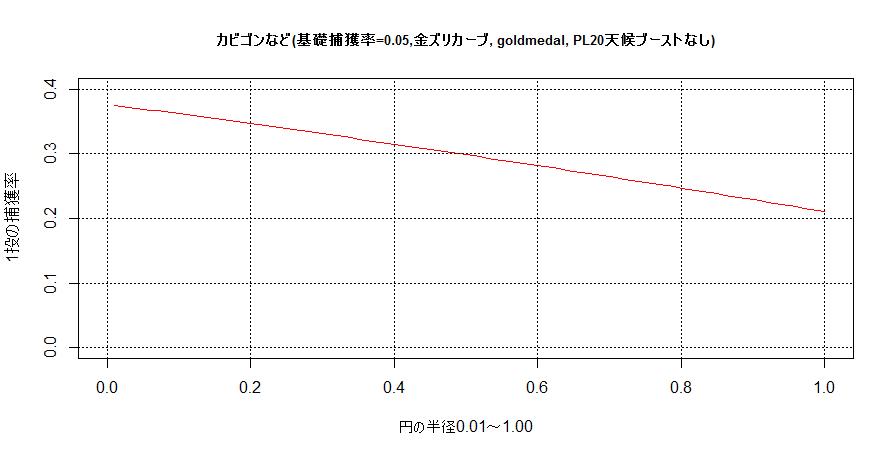 f:id:r-statistics-fan:20180628184030p:plain