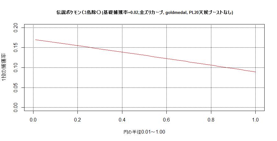 f:id:r-statistics-fan:20180628184951p:plain