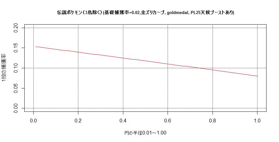 f:id:r-statistics-fan:20180628185023p:plain