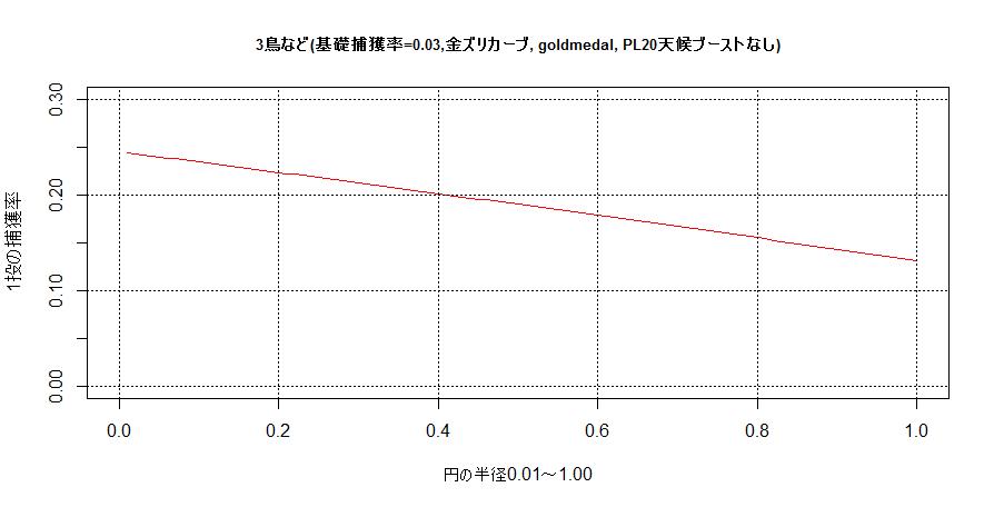f:id:r-statistics-fan:20180628185349p:plain
