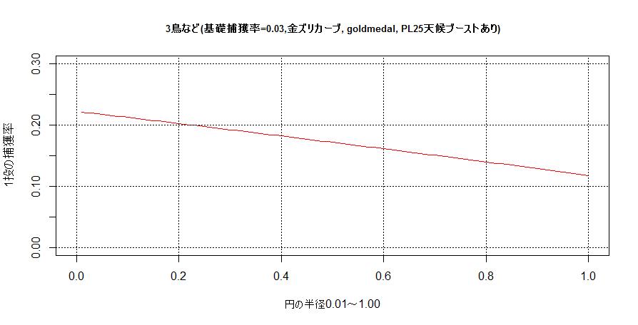 f:id:r-statistics-fan:20180628185425p:plain