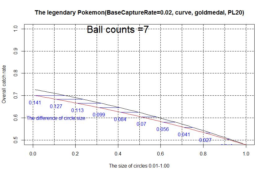 f:id:r-statistics-fan:20180926115211p:plain