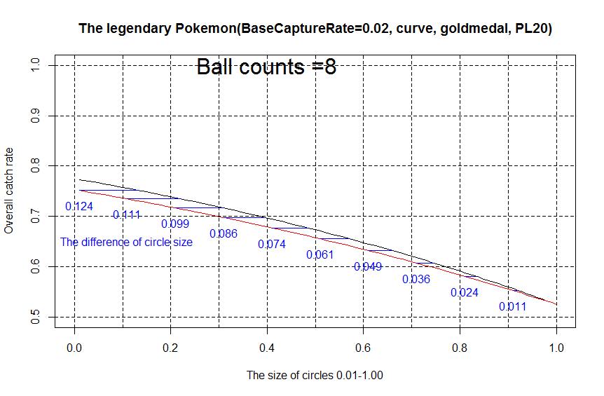 f:id:r-statistics-fan:20180926115227p:plain