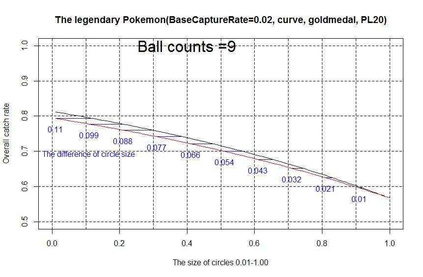 f:id:r-statistics-fan:20180926115238p:plain