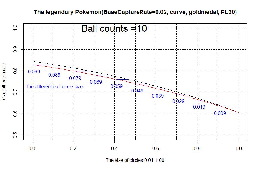 f:id:r-statistics-fan:20180926115247p:plain